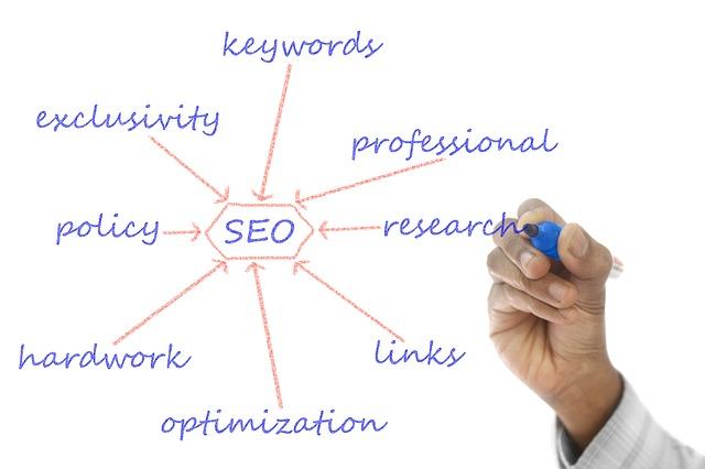 Klíčem k úspěchu může být i slovo post thumbnail image